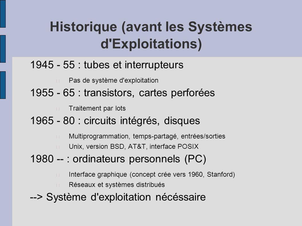 Historique (avant les Systèmes d'Exploitations) 1945 - 55 : tubes et interrupteurs Pas de système d'exploitation 1955 - 65 : transistors, cartes perfo