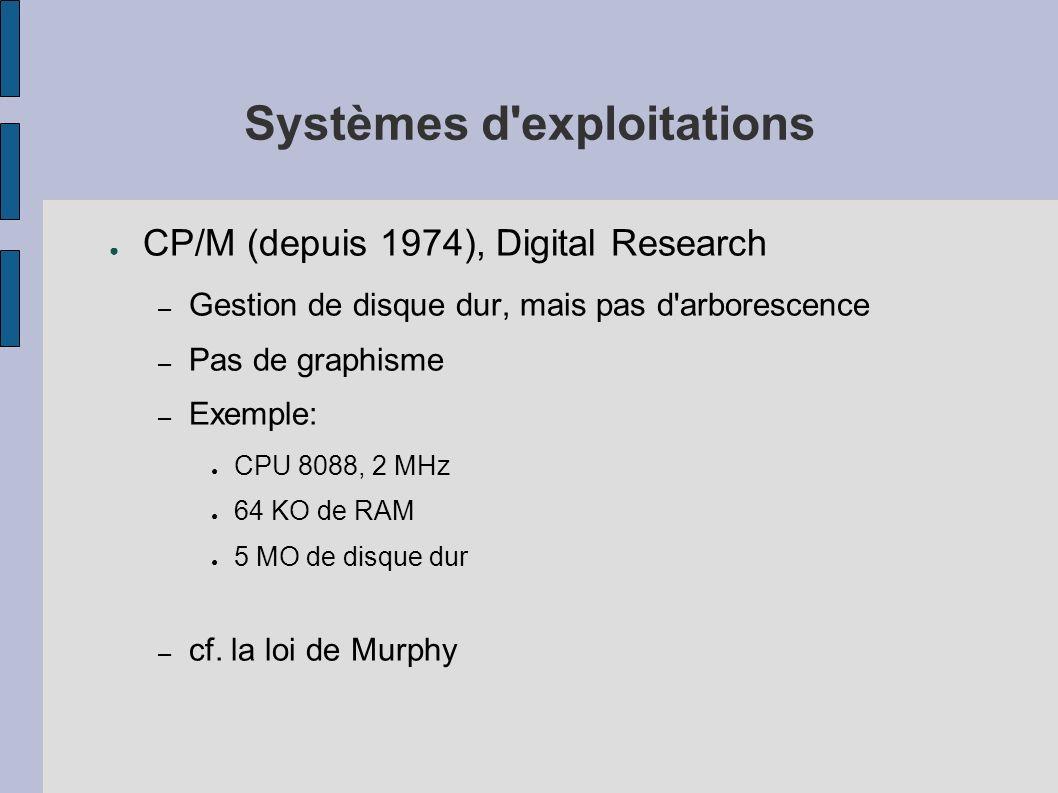Systèmes d'exploitations CP/M (depuis 1974), Digital Research – Gestion de disque dur, mais pas d'arborescence – Pas de graphisme – Exemple: CPU 8088,
