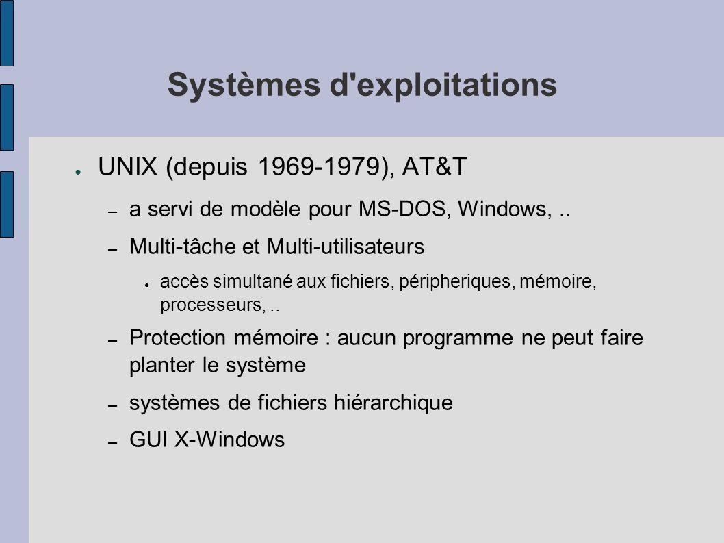 Systèmes d'exploitations UNIX (depuis 1969-1979), AT&T – a servi de modèle pour MS-DOS, Windows,.. – Multi-tâche et Multi-utilisateurs accès simultané
