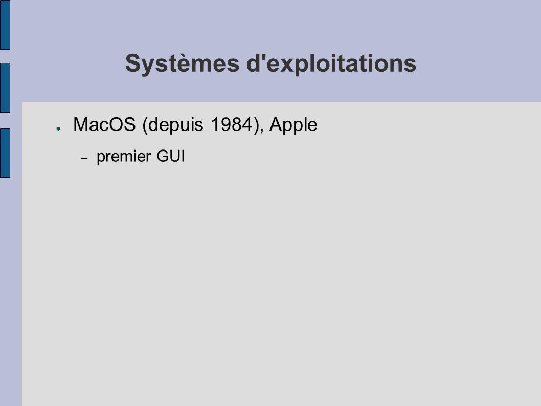 Systèmes d'exploitations MacOS (depuis 1984), Apple – premier GUI