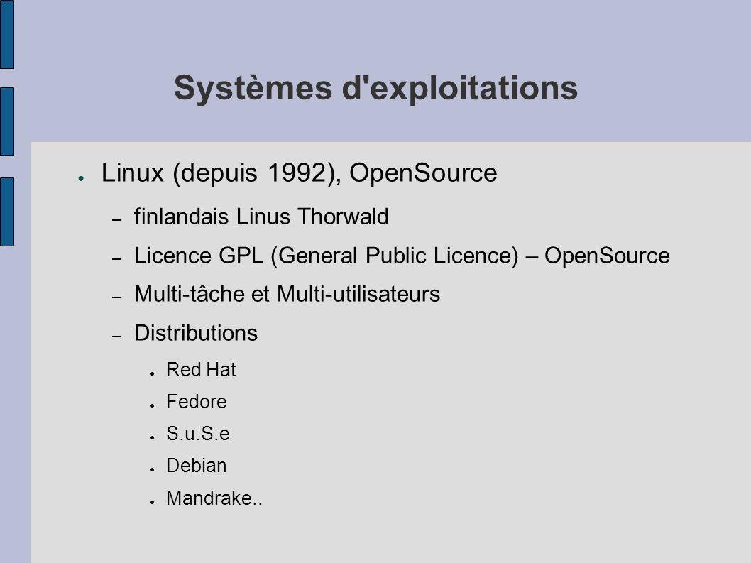 Systèmes d'exploitations Linux (depuis 1992), OpenSource – finlandais Linus Thorwald – Licence GPL (General Public Licence) – OpenSource – Multi-tâche