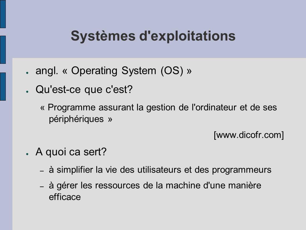Systèmes d'exploitations angl. « Operating System (OS) » Qu'est-ce que c'est? « Programme assurant la gestion de l'ordinateur et de ses périphériques