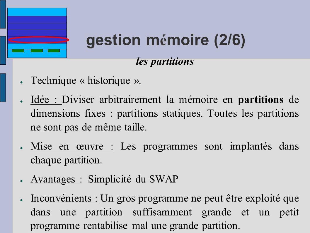 gestion m é moire (2/6) les partitions Technique « historique ». Idée : Diviser arbitrairement la mémoire en partitions de dimensions fixes : partitio