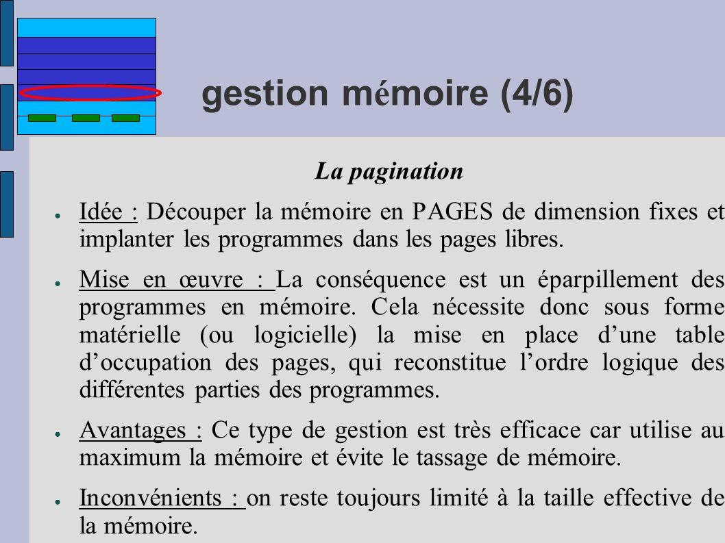 gestion m é moire (4/6) La pagination Idée : Découper la mémoire en PAGES de dimension fixes et implanter les programmes dans les pages libres. Mise e