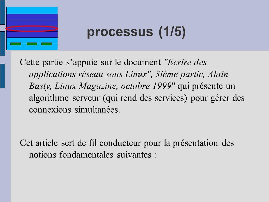processus (1/5) Cette partie sappuie sur le document