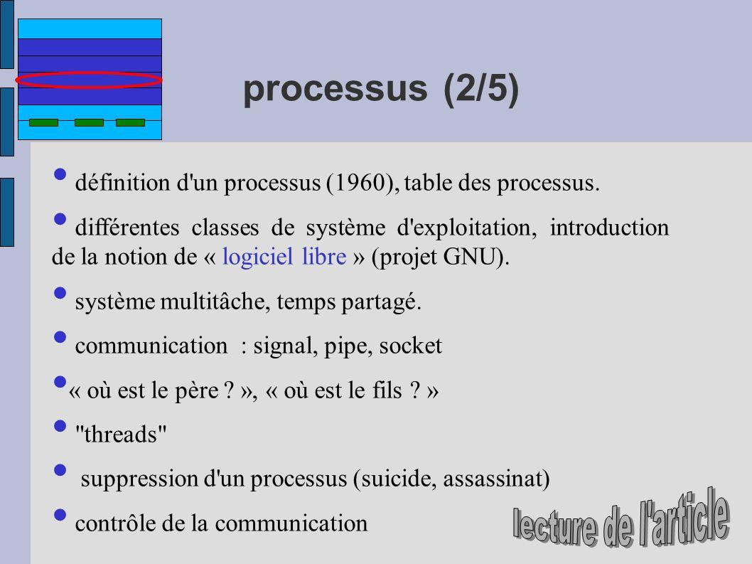processus (2/5) définition d'un processus (1960), table des processus. différentes classes de système d'exploitation, introduction de la notion de « l