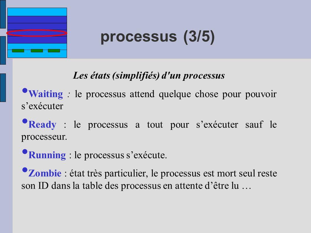 processus (3/5) Les états (simplifiés) d'un processus Waiting : le processus attend quelque chose pour pouvoir sexécuter Ready : le processus a tout p