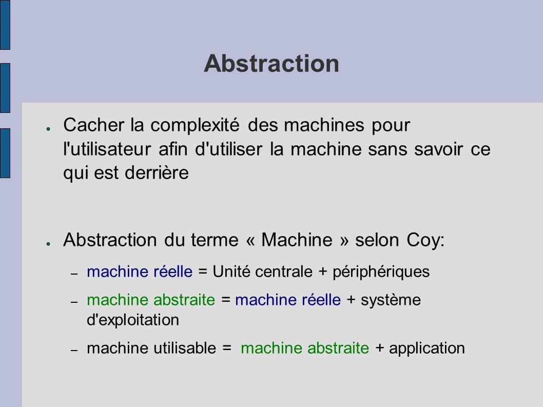 Abstraction Cacher la complexité des machines pour l'utilisateur afin d'utiliser la machine sans savoir ce qui est derrière Abstraction du terme « Mac
