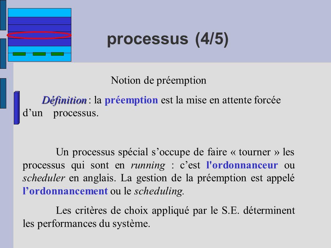 processus (4/5) Notion de préemption Définition Définition : la préemption est la mise en attente forcée dun processus. Un processus spécial soccupe d