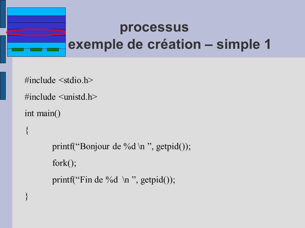 processus exemple de création – simple 1 #include int main() { printf(Bonjour de %d \n, getpid()); fork(); printf(Fin de %d \n, getpid()); }