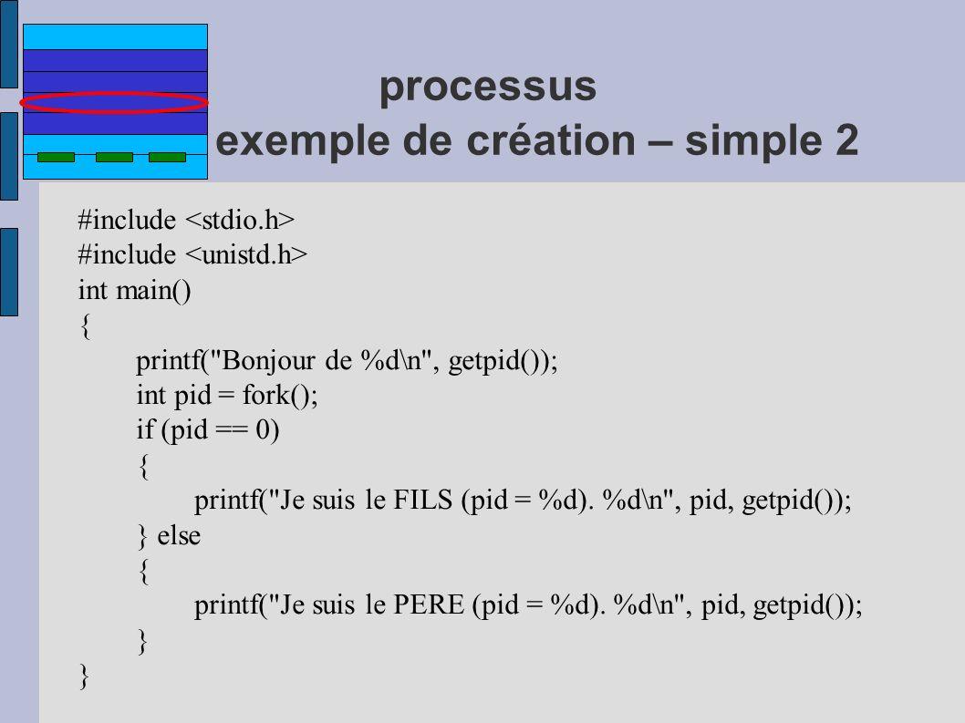 processus exemple de création – simple 2 #include int main() { printf(