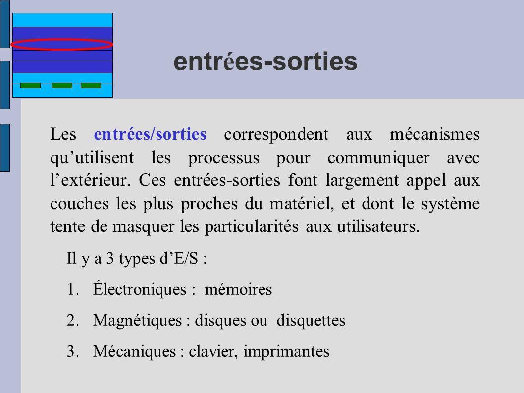 entr é es-sorties Les entrées/sorties correspondent aux mécanismes quutilisent les processus pour communiquer avec lextérieur. Ces entrées-sorties fon