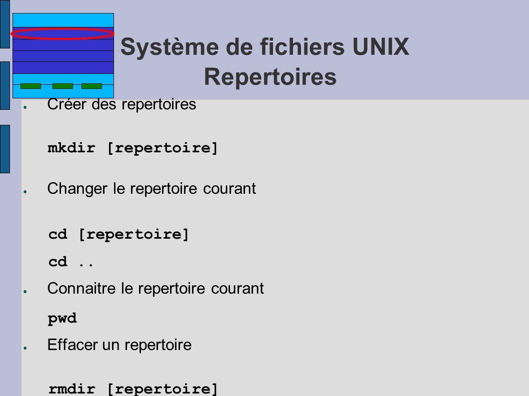 Système de fichiers UNIX Repertoires Créer des repertoires mkdir [repertoire] Changer le repertoire courant cd [repertoire] cd.. Connaitre le repertoi