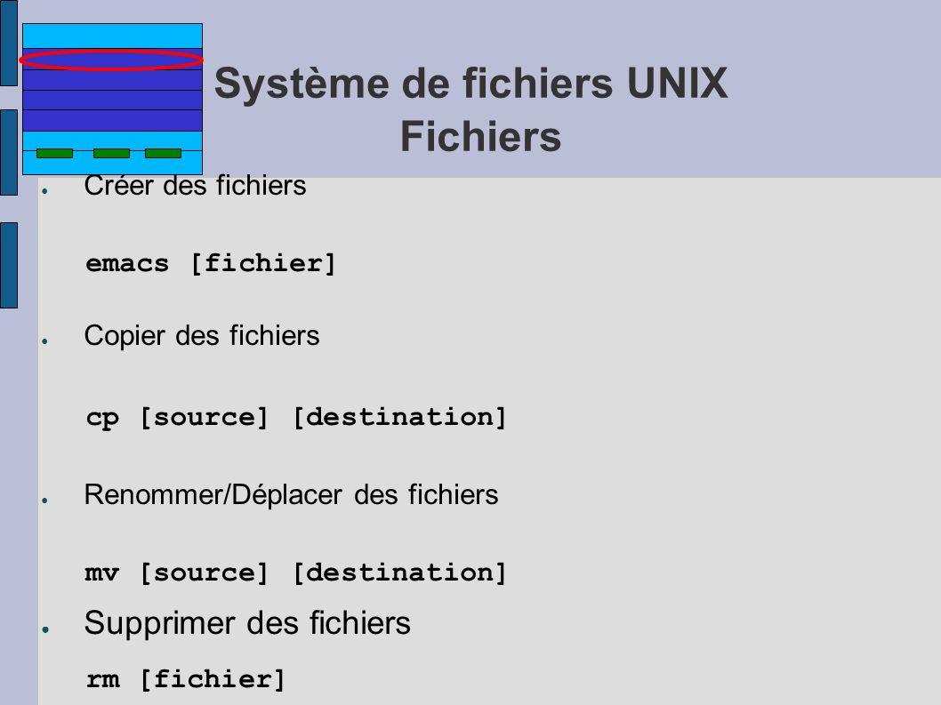 Système de fichiers UNIX Fichiers Créer des fichiers emacs [fichier] Copier des fichiers cp [source] [destination] Renommer/Déplacer des fichiers mv [