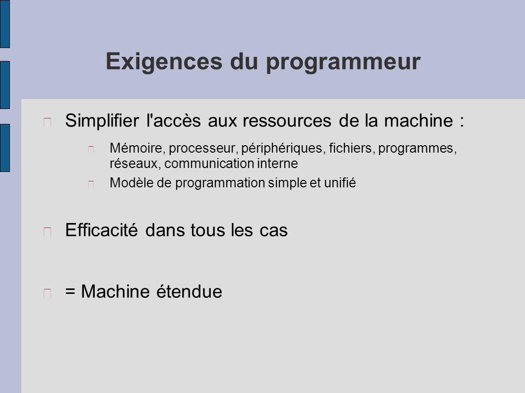 Exigences du programmeur Simplifier l'accès aux ressources de la machine : Mémoire, processeur, périphériques, fichiers, programmes, réseaux, communic