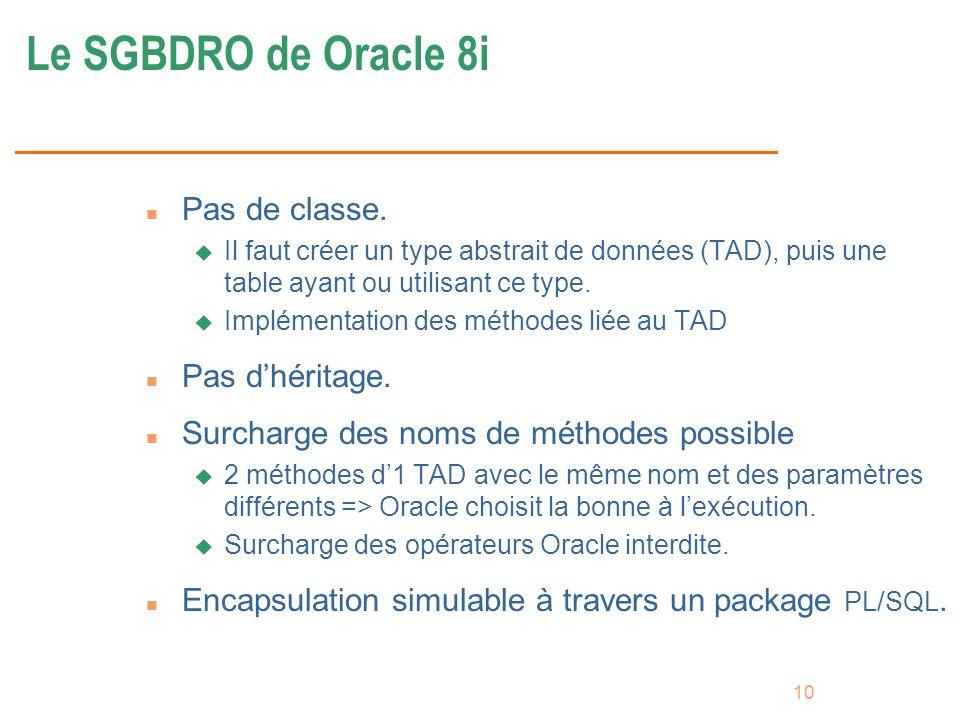 10 Le SGBDRO de Oracle 8i n Pas de classe. u Il faut créer un type abstrait de données (TAD), puis une table ayant ou utilisant ce type. u Implémentat