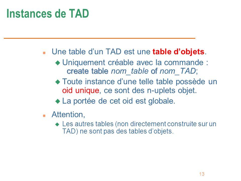13 Instances de TAD n Une table dun TAD est une table dobjets. create tableof u Uniquement créable avec la commande : create table nom_table of nom_TA