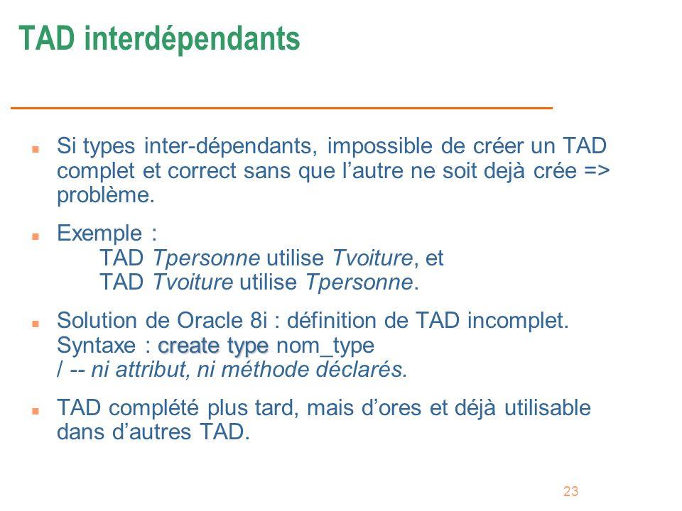 23 TAD interdépendants n Si types inter-dépendants, impossible de créer un TAD complet et correct sans que lautre ne soit dejà crée => problème. n Exe