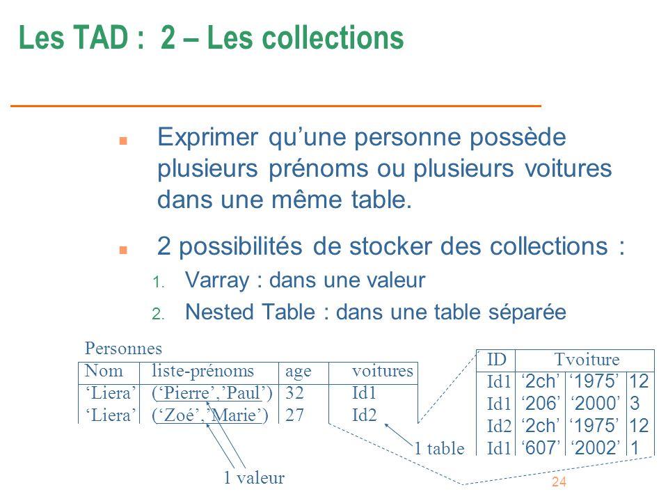 24 Les TAD : 2 – Les collections n Exprimer quune personne possède plusieurs prénoms ou plusieurs voitures dans une même table. n 2 possibilités de st