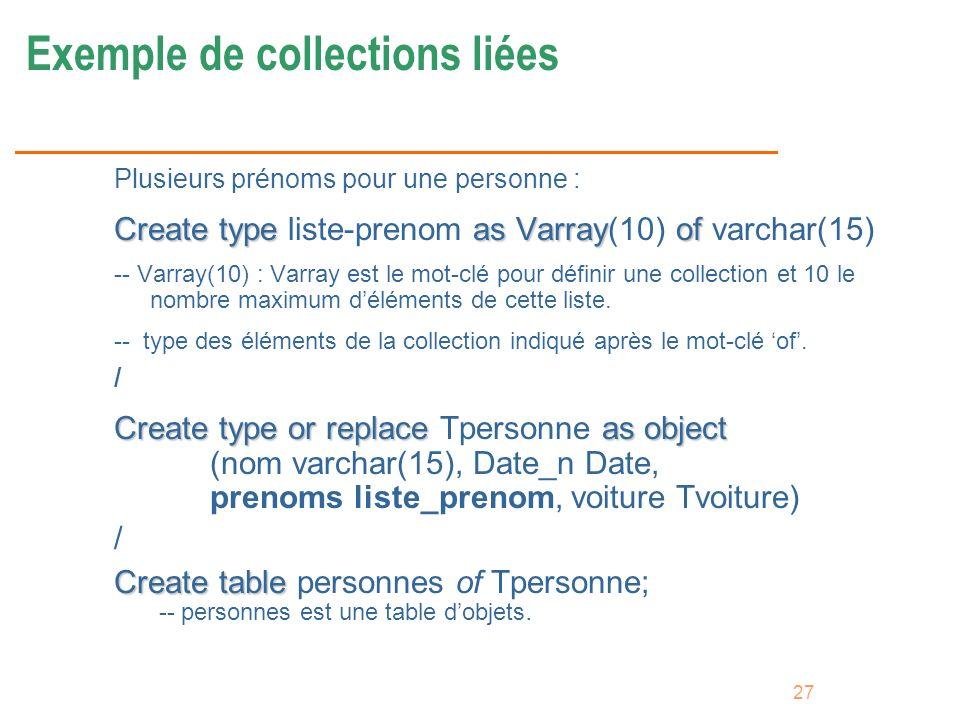 27 Exemple de collections liées Plusieurs prénoms pour une personne : Create typeas Varrayof Create type liste-prenom as Varray(10) of varchar(15) --