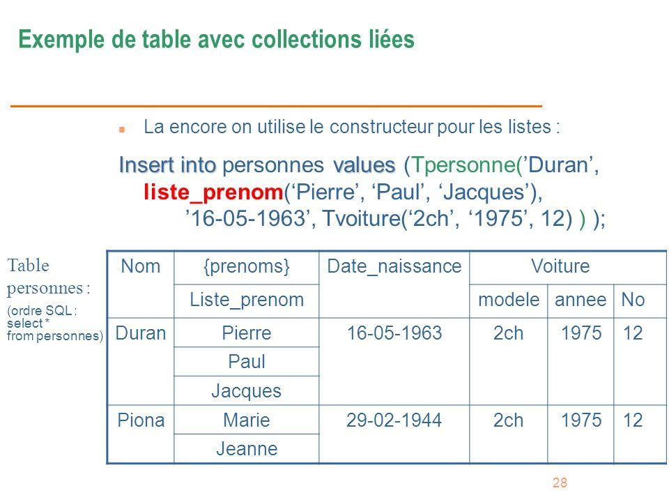 28 Exemple de table avec collections liées n La encore on utilise le constructeur pour les listes : Insert intovalues Insert into personnes values (Tp