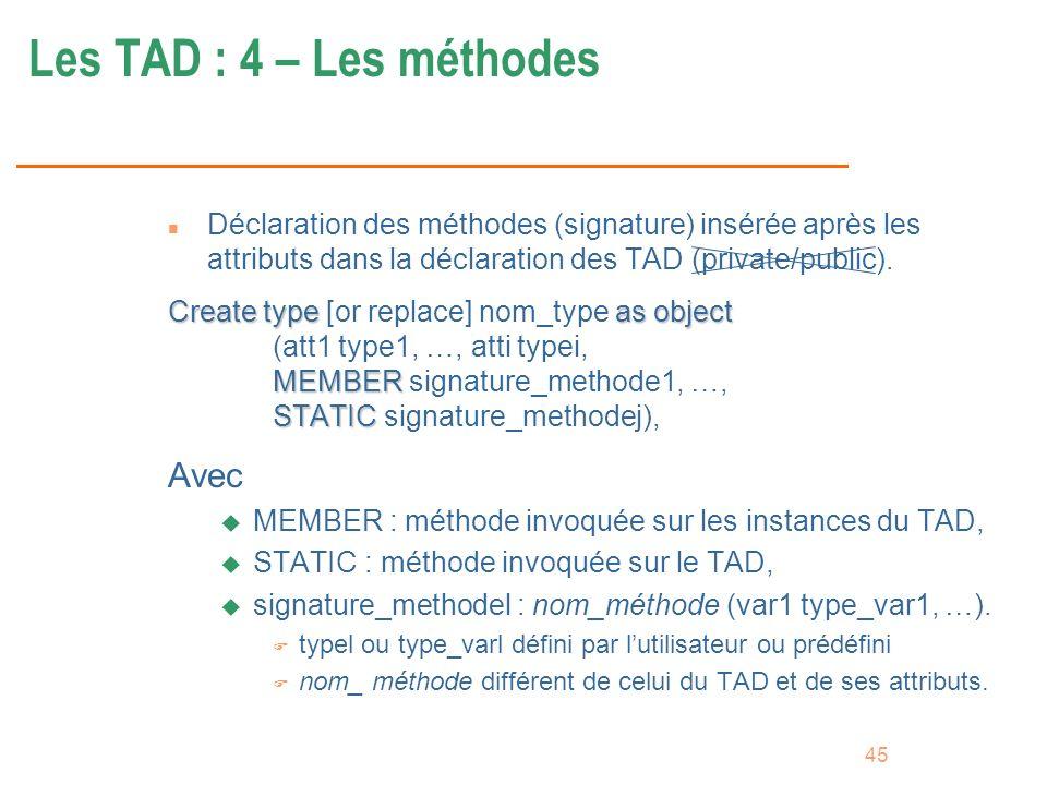 45 Les TAD : 4 – Les méthodes n Déclaration des méthodes (signature) insérée après les attributs dans la déclaration des TAD (private/public). Create