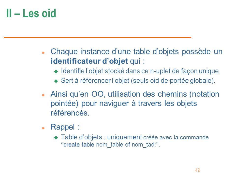 49 II – Les oid n Chaque instance dune table dobjets possède un identificateur dobjet qui : u Identifie lobjet stocké dans ce n-uplet de façon unique,