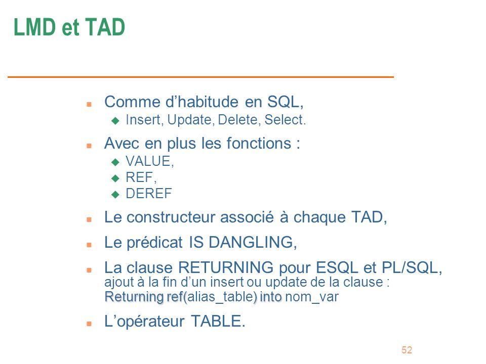52 LMD et TAD n Comme dhabitude en SQL, u Insert, Update, Delete, Select. n Avec en plus les fonctions : u VALUE, u REF, u DEREF n Le constructeur ass