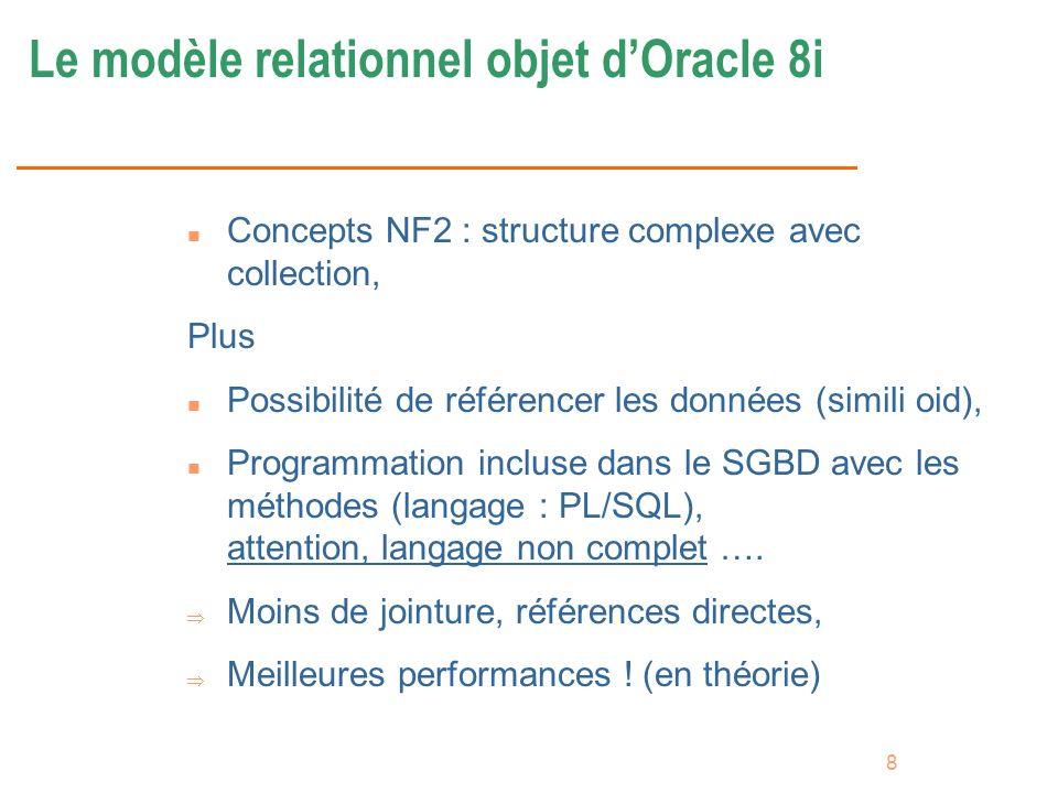 8 Le modèle relationnel objet dOracle 8i n Concepts NF2 : structure complexe avec collection, Plus n Possibilité de référencer les données (simili oid
