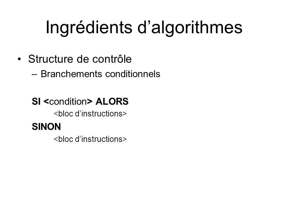 Ingrédients dalgorithmes Structure de contrôle –Branchements conditionnels SI ALORS SINON