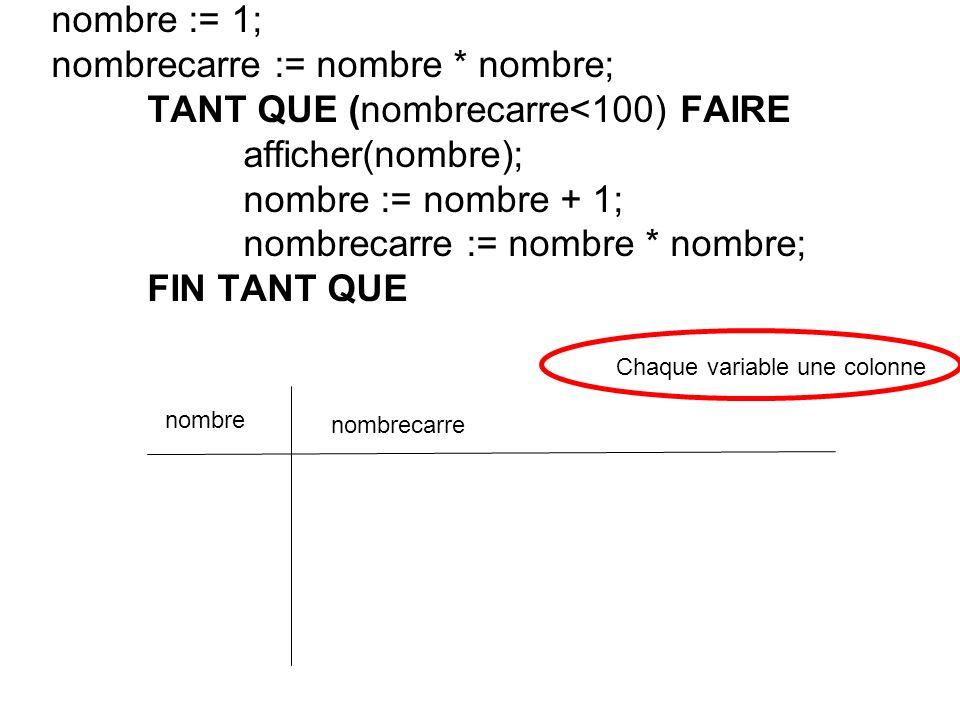 nombre := 1; nombrecarre := nombre * nombre; TANT QUE (nombrecarre<100) FAIRE afficher(nombre); nombre := nombre + 1; nombrecarre := nombre * nombre;