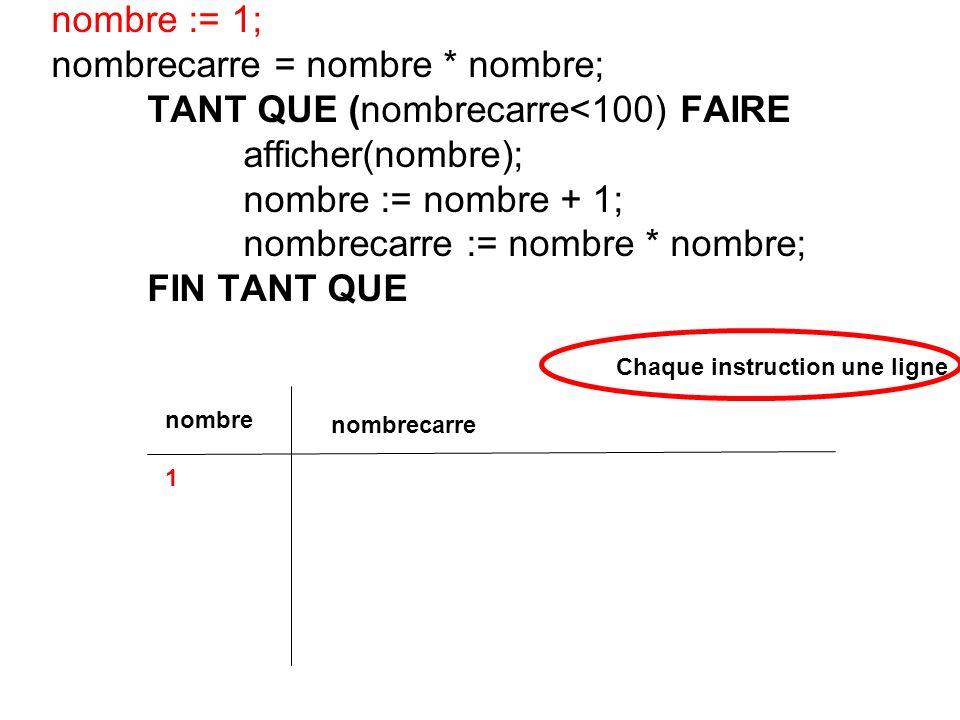 nombre := 1; nombrecarre = nombre * nombre; TANT QUE (nombrecarre<100) FAIRE afficher(nombre); nombre := nombre + 1; nombrecarre := nombre * nombre; F