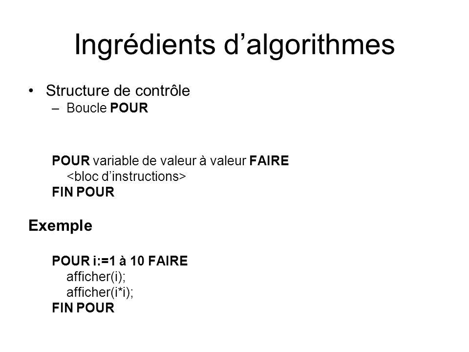 Ingrédients dalgorithmes Structure de contrôle –Boucle POUR POUR variable de valeur à valeur FAIRE FIN POUR Exemple POUR i:=1 à 10 FAIRE afficher(i);
