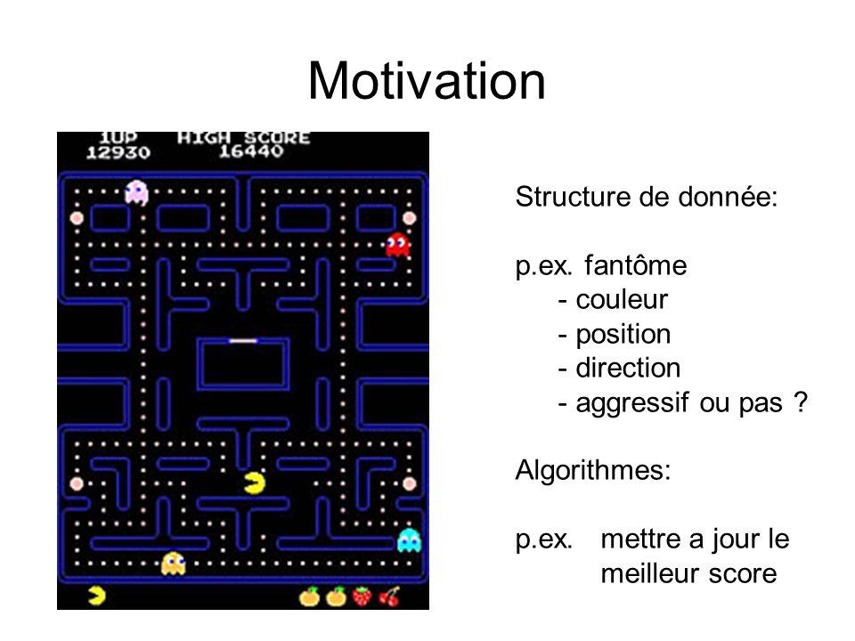 Motivation Structure de donnée: p.ex. fantôme - couleur - position - direction - aggressif ou pas ? Algorithmes: p.ex. mettre a jour le meilleur score