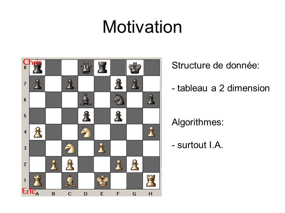 Ingrédients dalgorithmes Structure de contrôle –Boucle FAIRE TANT QUE
