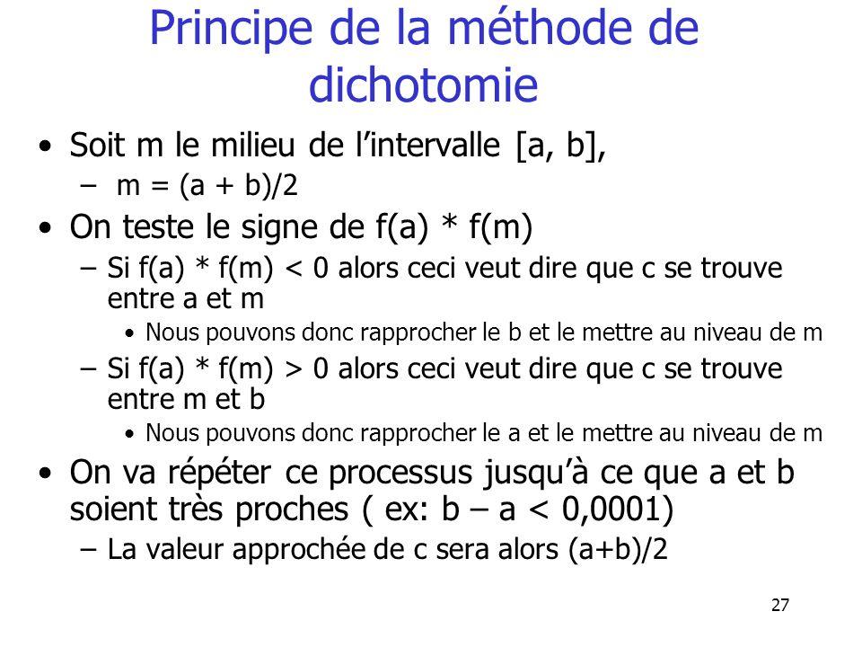 27 Principe de la méthode de dichotomie Soit m le milieu de lintervalle [a, b], – m = (a + b)/2 On teste le signe de f(a) * f(m) –Si f(a) * f(m) < 0 a