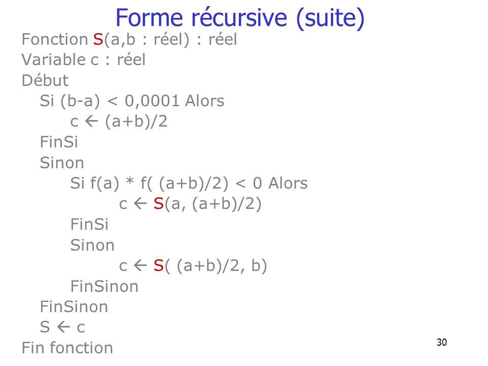 30 Forme récursive (suite) Fonction S(a,b : réel) : réel Variable c : réel Début Si (b-a) < 0,0001 Alors c (a+b)/2 FinSi Sinon Si f(a) * f( (a+b)/2) <