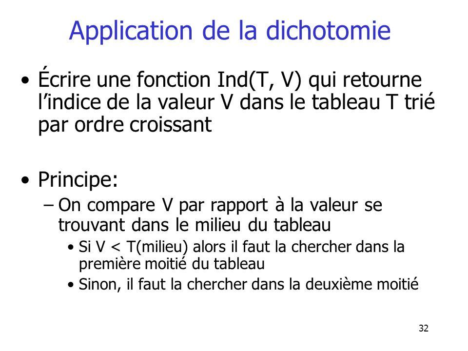 32 Application de la dichotomie Écrire une fonction Ind(T, V) qui retourne lindice de la valeur V dans le tableau T trié par ordre croissant Principe: