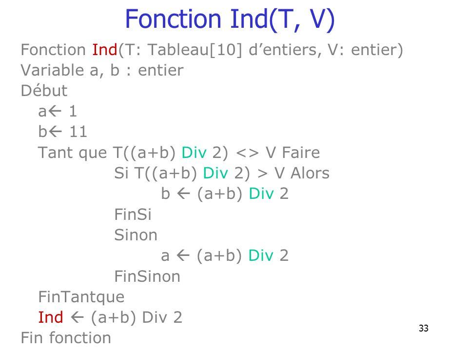 33 Fonction Ind(T, V) Fonction Ind(T: Tableau[10] dentiers, V: entier) Variable a, b : entier Début a 1 b 11 Tant que T((a+b) Div 2) <> V Faire Si T((