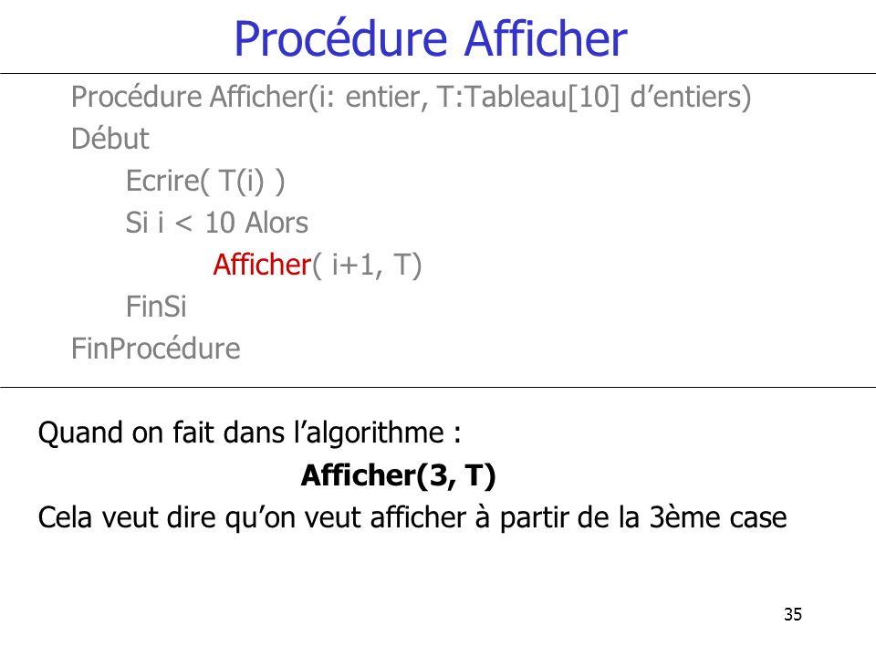 35 Procédure Afficher Procédure Afficher(i: entier, T:Tableau[10] dentiers) Début Ecrire( T(i) ) Si i < 10 Alors Afficher( i+1, T) FinSi FinProcédure