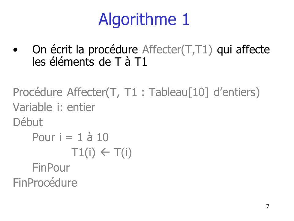 8 Algorithme 1 On écrit la procédure Afficher(T) qui affiche les éléments dun tableau Procédure Afficher(T: Tableau[10] dentiers) Variable i: entier Début Pour i = 1 à 10 Ecrire(T(i)) FinPour FinProcédure