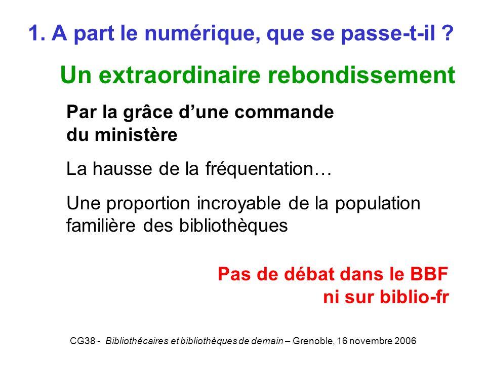 CG38 - Bibliothécaires et bibliothèques de demain – Grenoble, 16 novembre 2006 1. A part le numérique, que se passe-t-il ? Un extraordinaire rebondiss