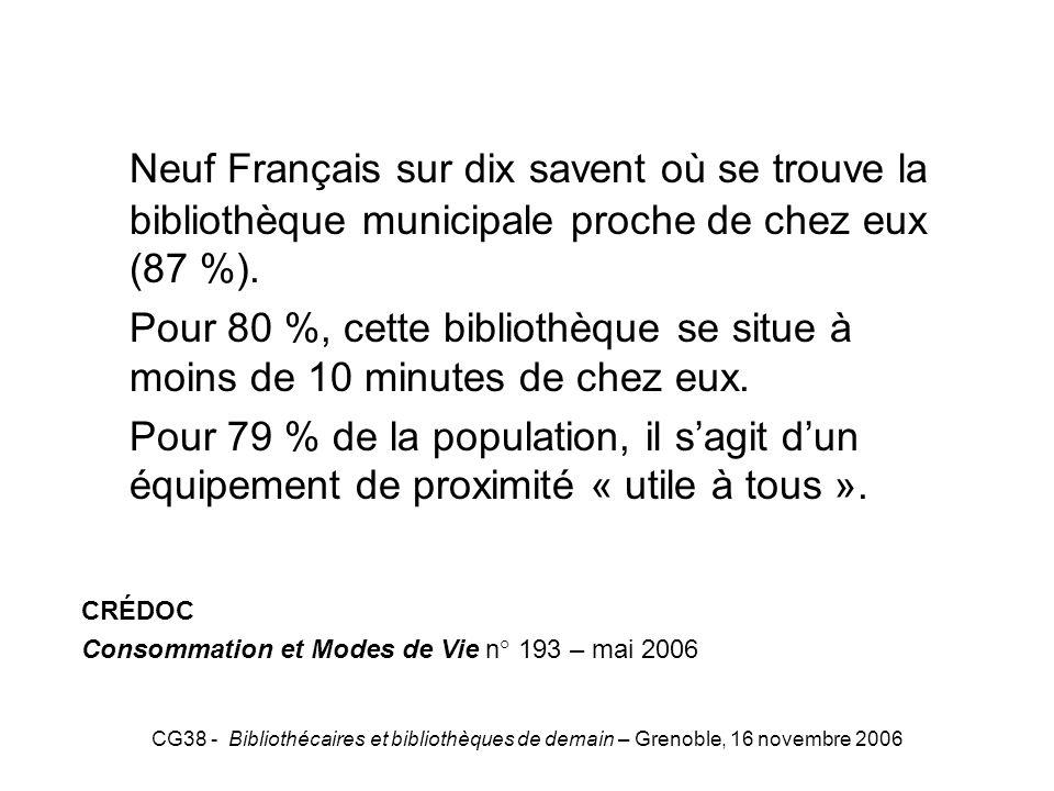 CG38 - Bibliothécaires et bibliothèques de demain – Grenoble, 16 novembre 2006 CREDOC Neuf Français sur dix savent où se trouve la bibliothèque munici