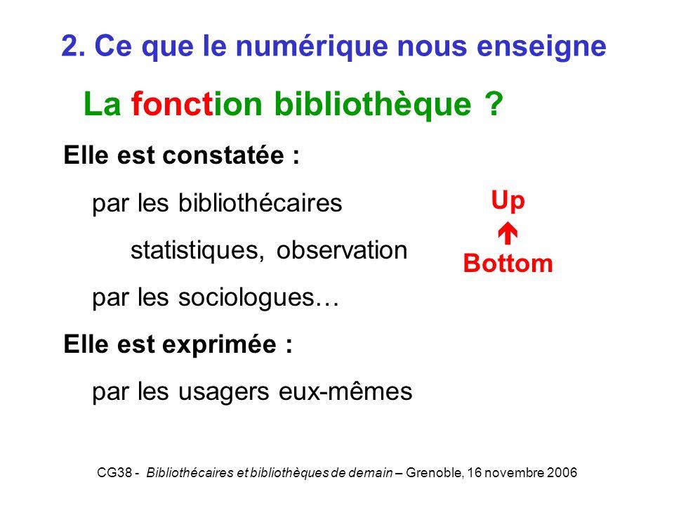 CG38 - Bibliothécaires et bibliothèques de demain – Grenoble, 16 novembre 2006 2. Ce que le numérique nous enseigne La fonction bibliothèque ? Elle es