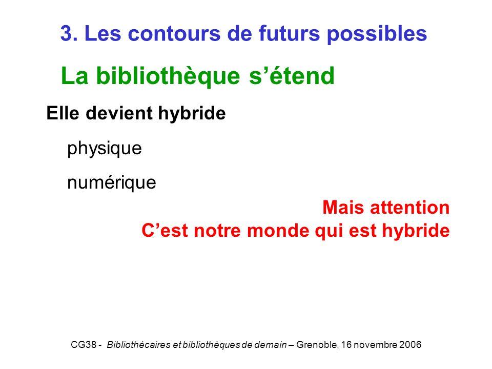 CG38 - Bibliothécaires et bibliothèques de demain – Grenoble, 16 novembre 2006 3. Les contours de futurs possibles La bibliothèque sétend Elle devient