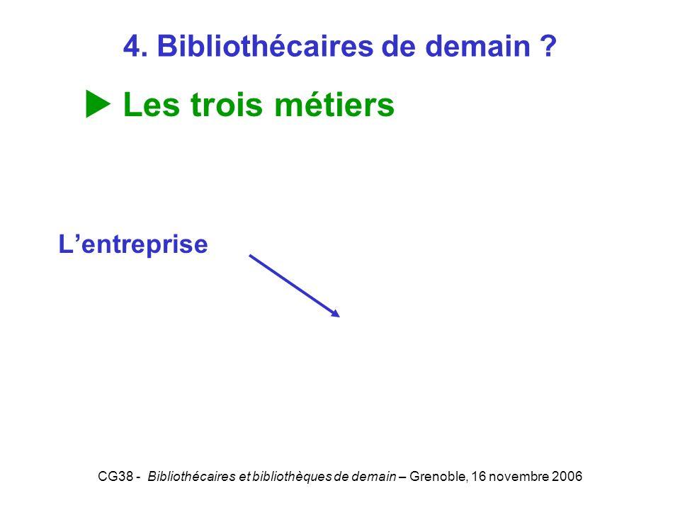 CG38 - Bibliothécaires et bibliothèques de demain – Grenoble, 16 novembre 2006 Lentreprise Les trois métiers 4. Bibliothécaires de demain ?