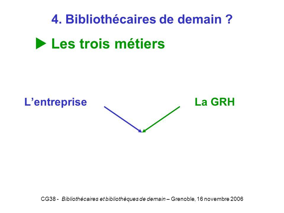 CG38 - Bibliothécaires et bibliothèques de demain – Grenoble, 16 novembre 2006 Lentreprise La GRH Les trois métiers 4. Bibliothécaires de demain ?