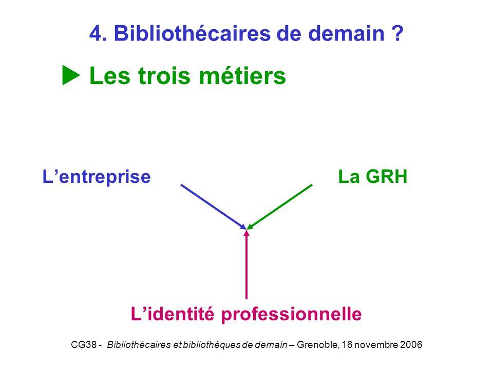 CG38 - Bibliothécaires et bibliothèques de demain – Grenoble, 16 novembre 2006 Lentreprise La GRH Lidentité professionnelle Les trois métiers 4. Bibli