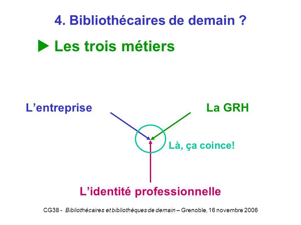 CG38 - Bibliothécaires et bibliothèques de demain – Grenoble, 16 novembre 2006 Lentreprise La GRH Lidentité professionnelle Là, ça coince! 4. Biblioth