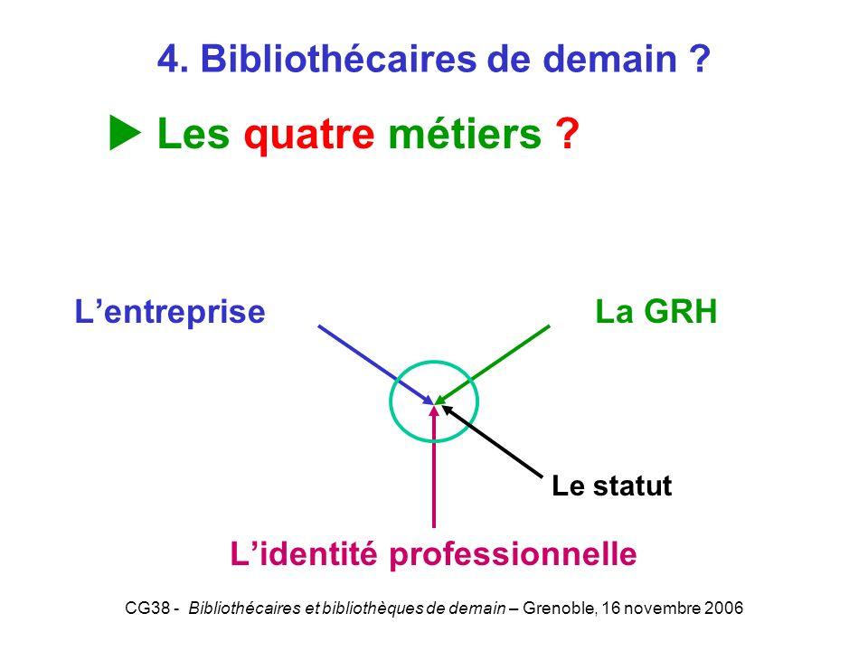 CG38 - Bibliothécaires et bibliothèques de demain – Grenoble, 16 novembre 2006 Lentreprise La GRH Lidentité professionnelle Le statut 4. Bibliothécair